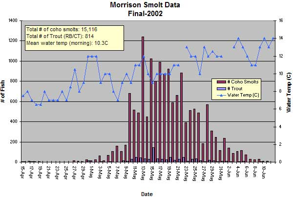 mc_smolt_data02
